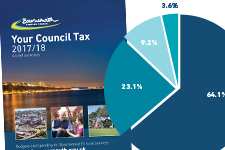 counciltax inset image